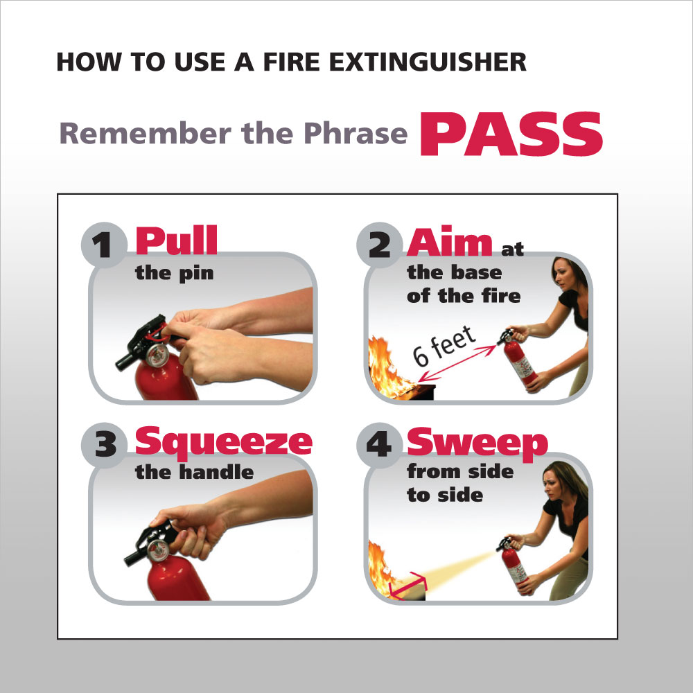 Fire Extinguisher PASS